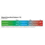 Grüezibag Biopod DownWool Subzero 175